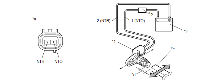Toyota Tacoma 2015-2018 Service Manual: Speed Sensor