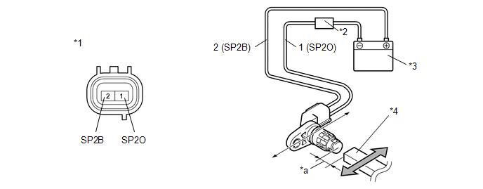 Toyota Tacoma 2015-2018 Service Manual: Output Speed