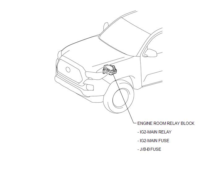 Toyota Tacoma 2015-2018 Service Manual: Parts Location