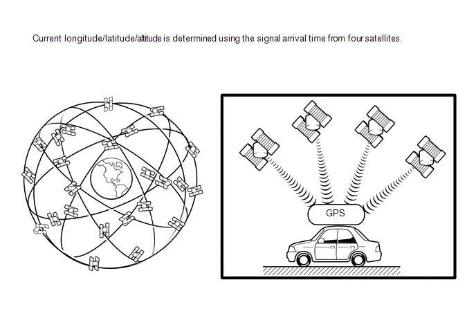 toyota navigation system manual b9000