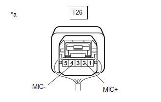 Toyota Tacoma 2015-2018 Service Manual: Microphone Circuit