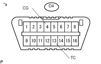 Toyota Tacoma 2015-2018 Service Manual: TC and CG Terminal