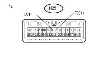 Toyota Tacoma 2015-2018 Service Manual: AVC-LAN Circuit