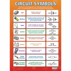 How To Read A Wiring Diagram Symbols Ceiling Fan Reverse Switch Buy A1 Sized Electricity Poster Set 3pk | Tts