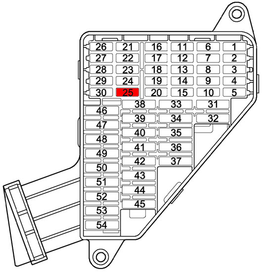 Seat Cordoba Fuse Box Diagram. Seat. Auto Wiring Diagram