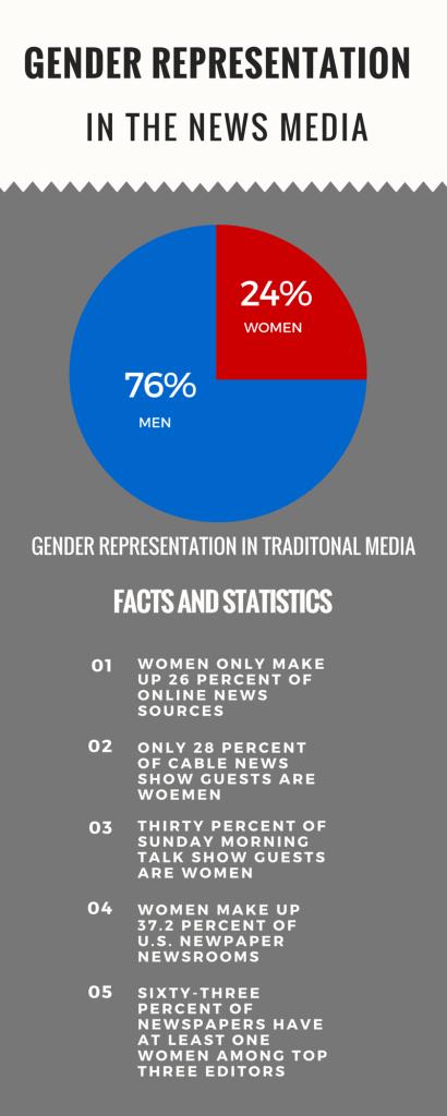 20%-4