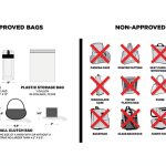 Weekly Poll: Is the Clear Bag Policy Effective?