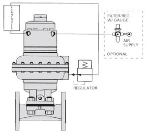 Electric Throttle Control Actuator Siemens Linear Actuator