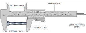 How to calculate the least count of the metric vernier