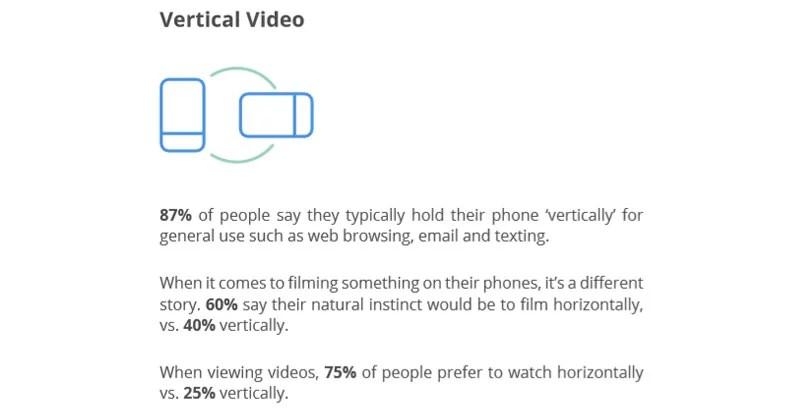 Vídeo vertical vs al vídeo horizontal