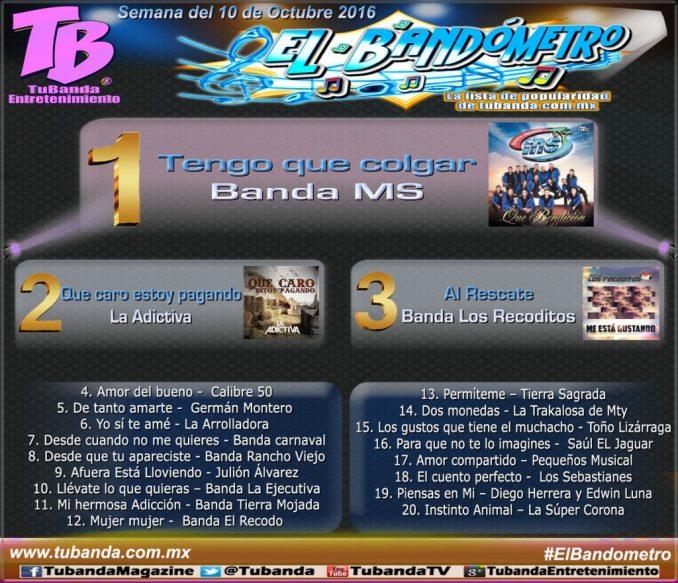 El Bandómetro - La lista de popularidad - 10-octubre-2016