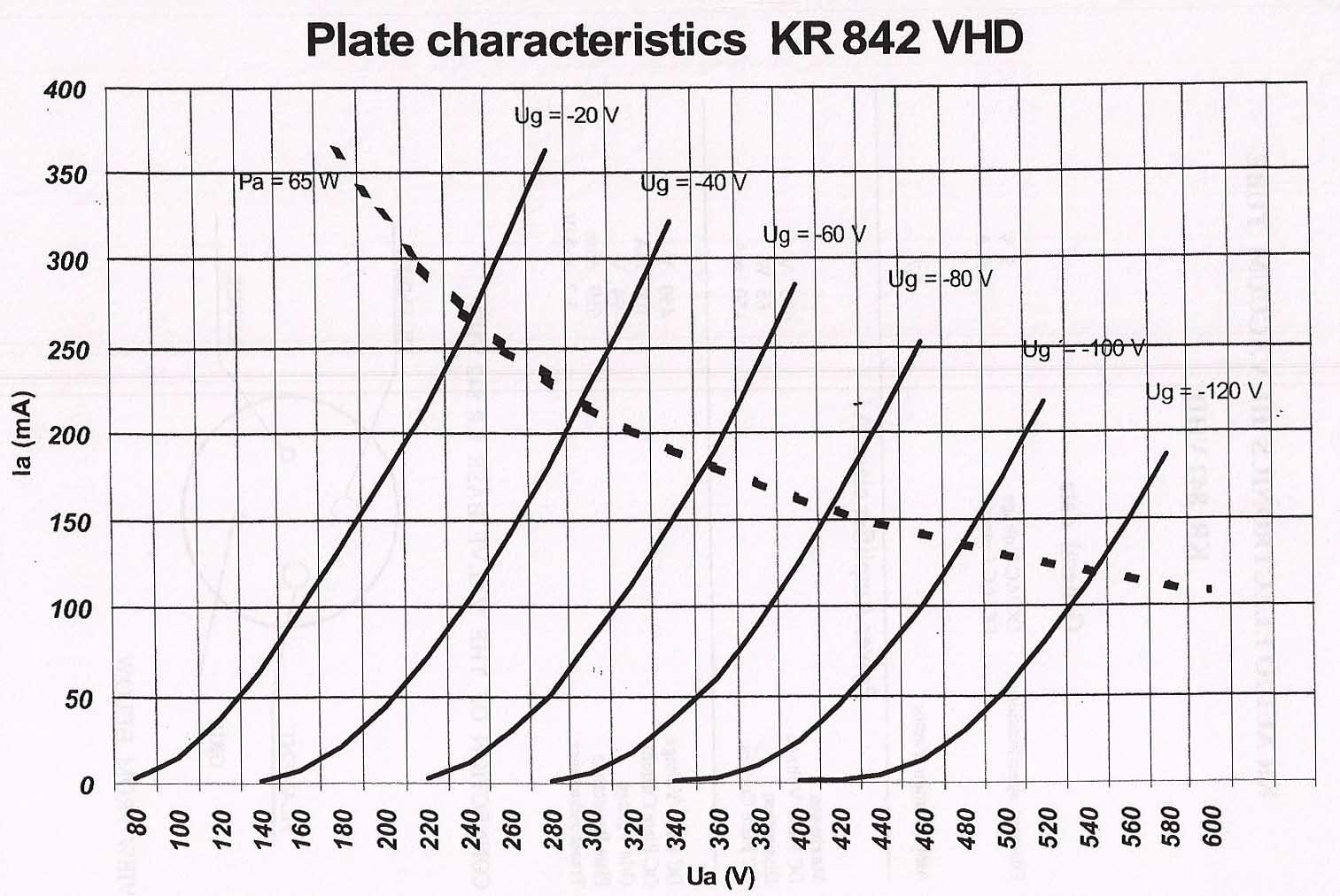 Tube Audio Professional: KR 842 VHD