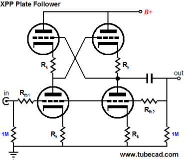 Common Cathode Amplifiers Amp Plate Followers