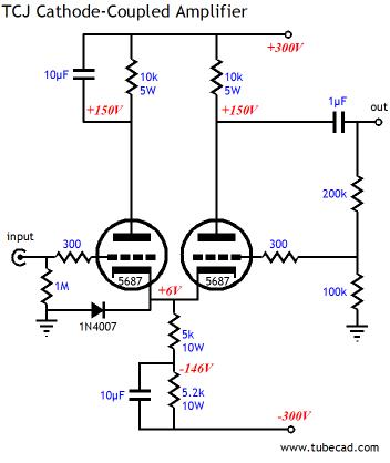 Cathode-Coupled Amplifier Developments
