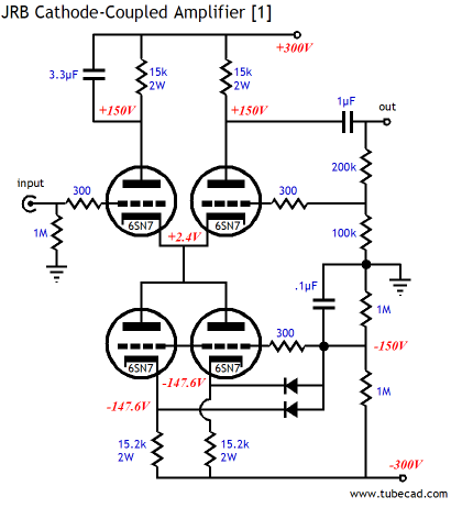 Zune Survey & Recommended Cathode-Coupled Amplifier Circuits