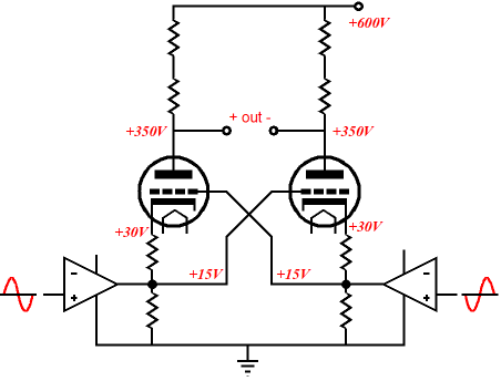 Differential Cross-Coupled Circuits & CCDA