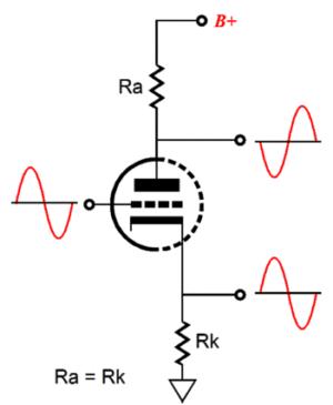 PCBs Arive & Split-Load Phase splitter