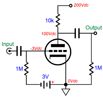 Batteries & Tubes