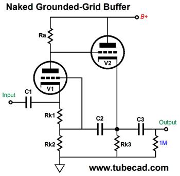 Augmented Tube Buffers