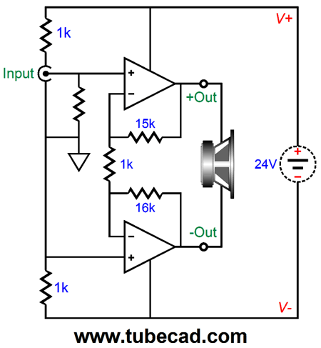 Differential Amplification of Unbalanced Inputs