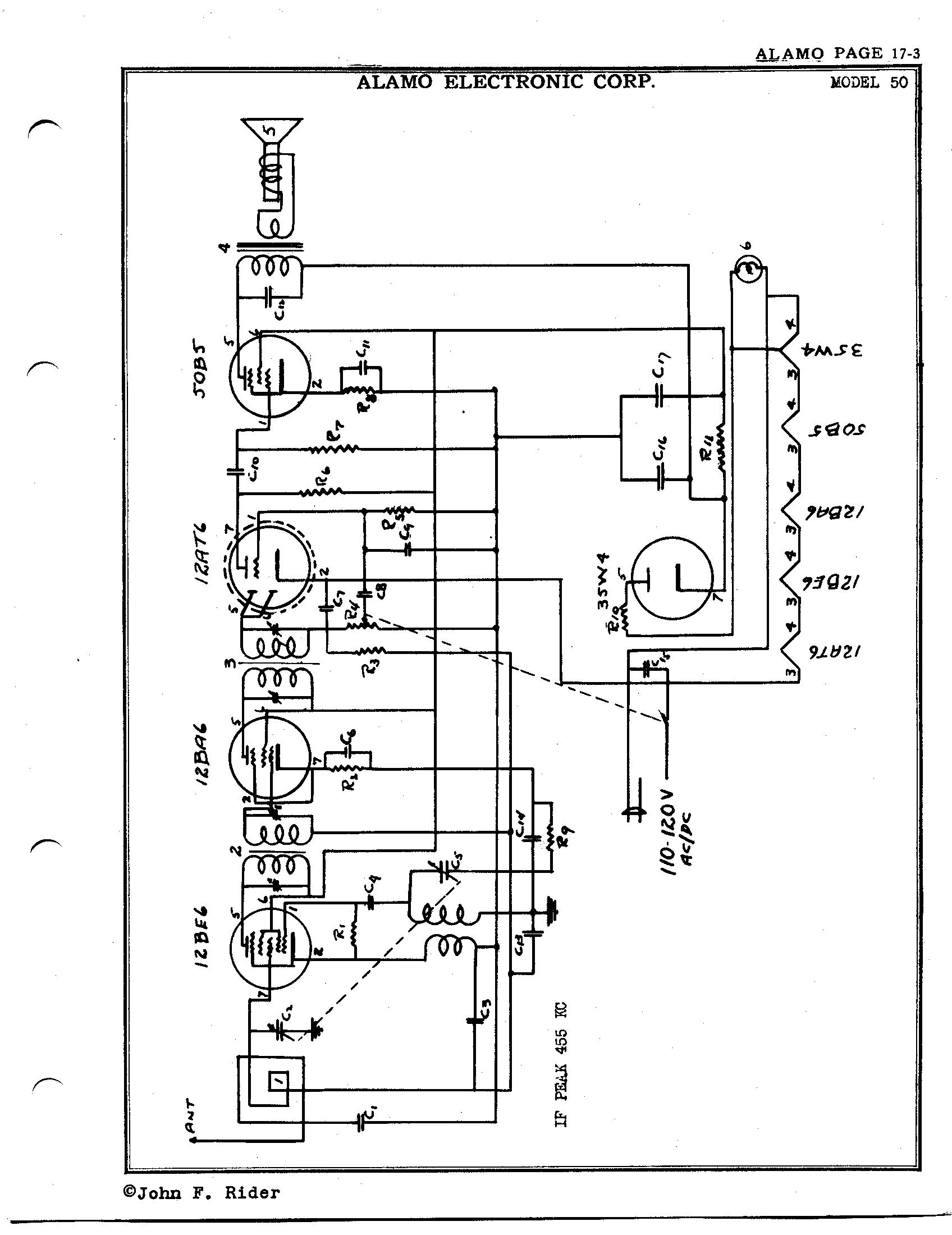 Alamo Electronics Corp 50