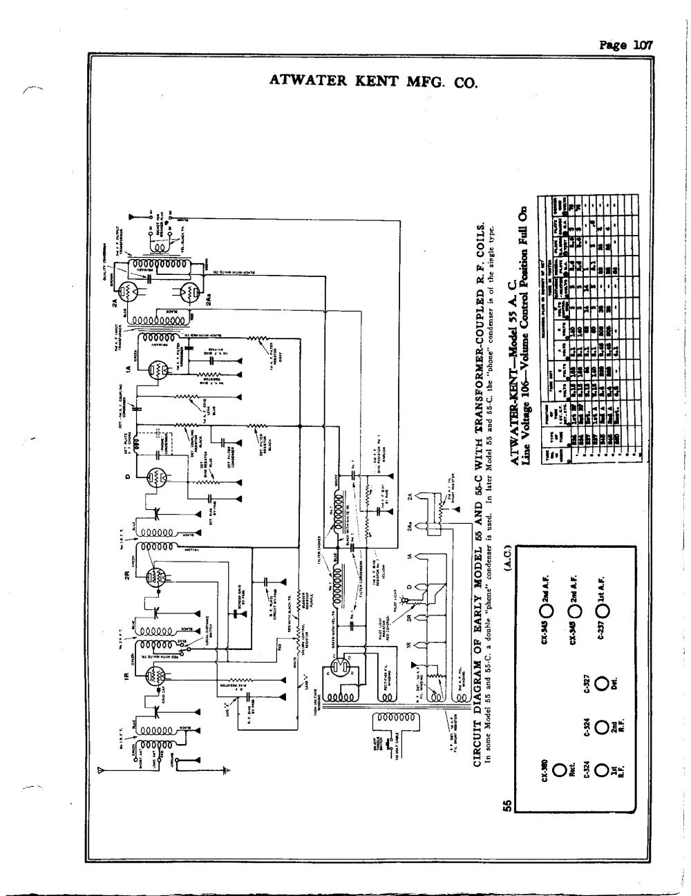 medium resolution of atwater kent 55 antique electronic supply airplane servo wiring diagrams electric rc car wiring diagram