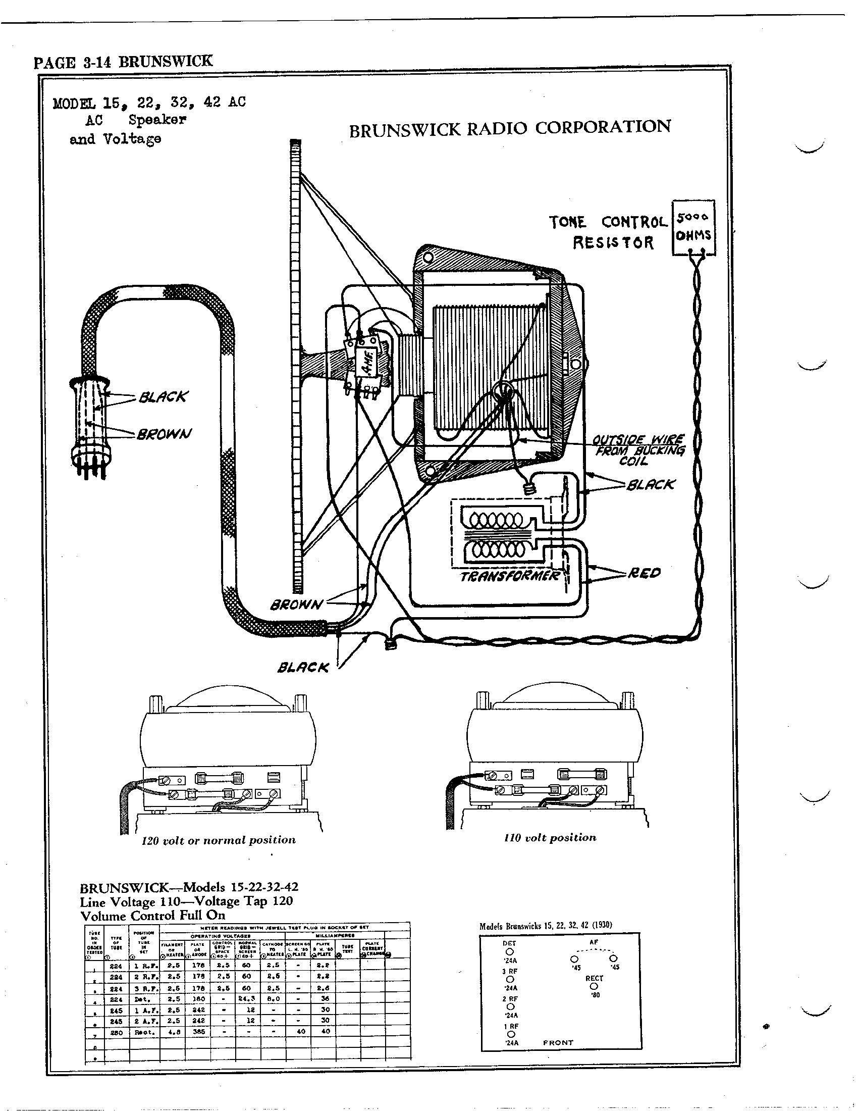 Brunswick Balke Collender 22