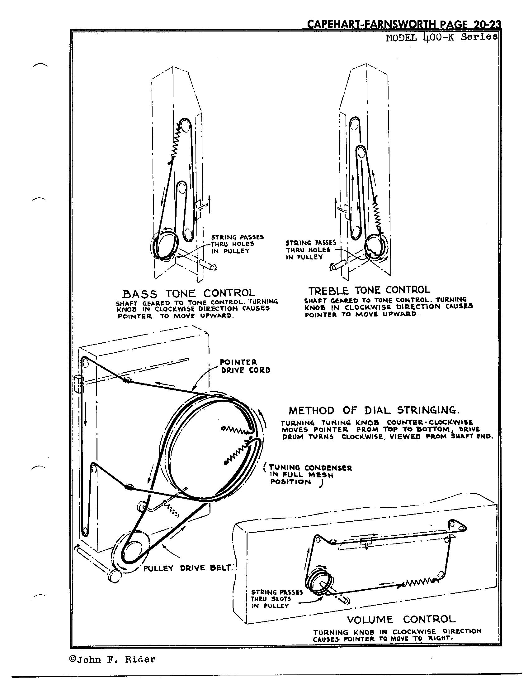 Capehart Farnsworth 400 K