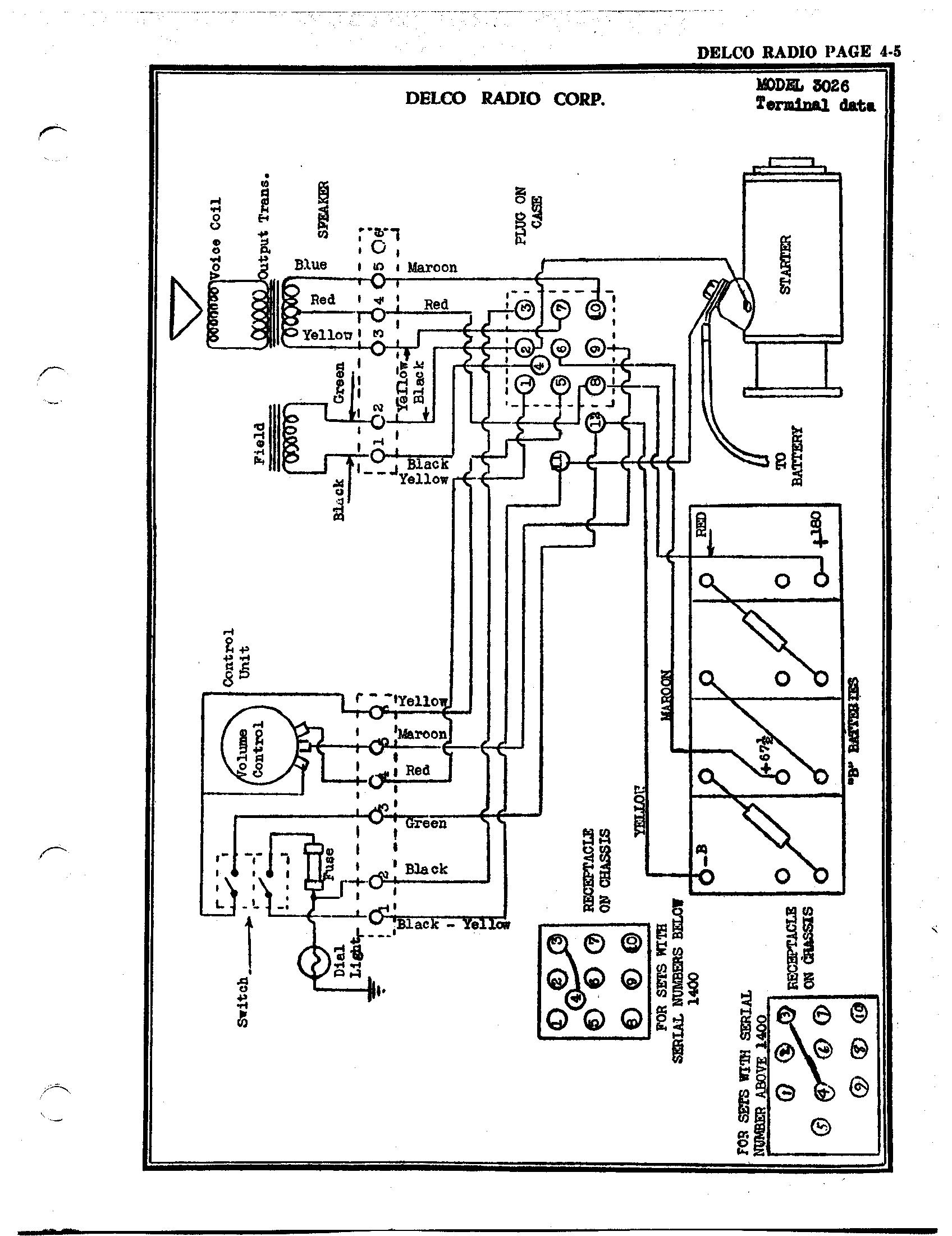 bmw z3 audio wiring diagram ford f350 diagrams 1999 radio harness imageresizertool com