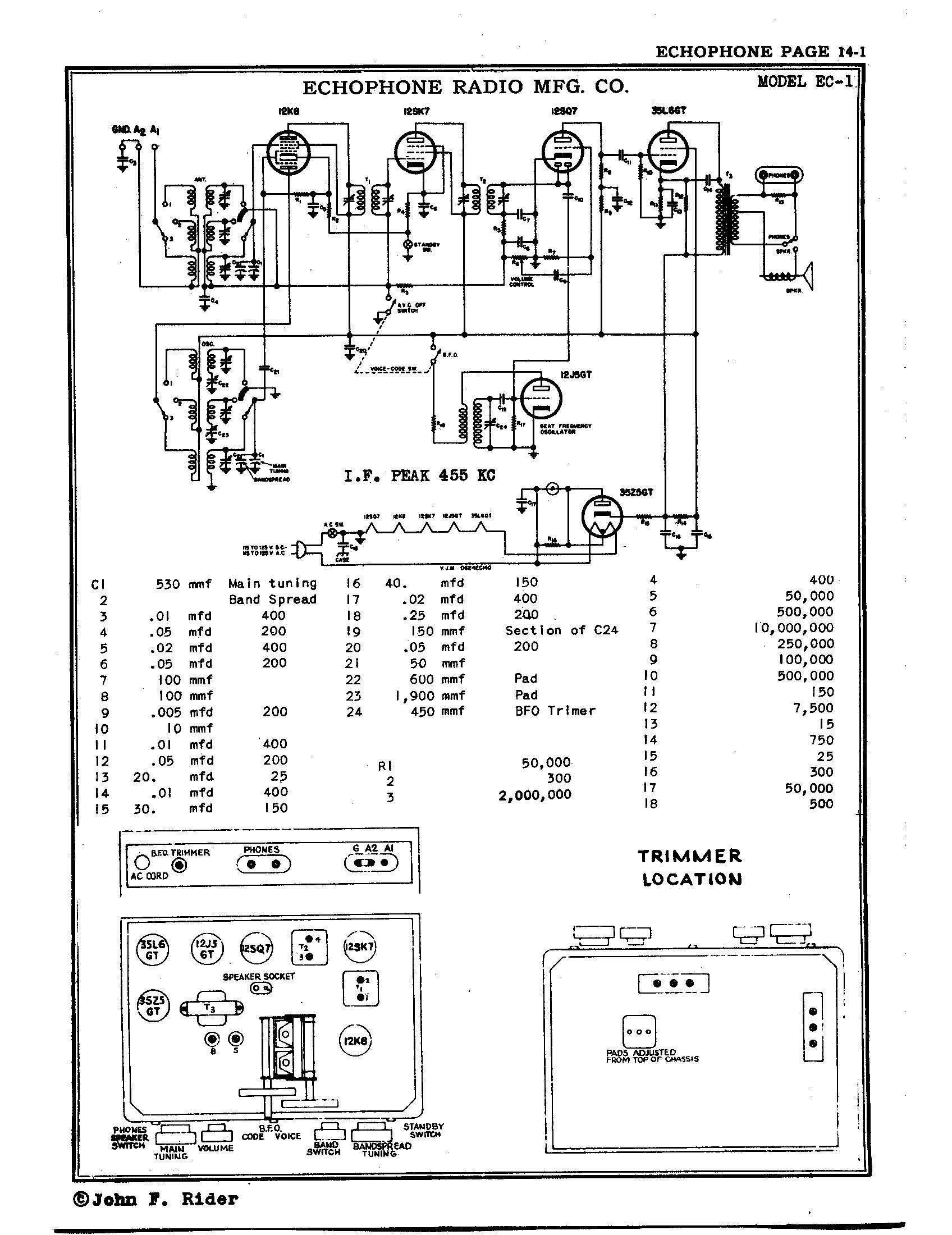 Echophone Ec 1b Manual Treadmill :: skybirdtheory
