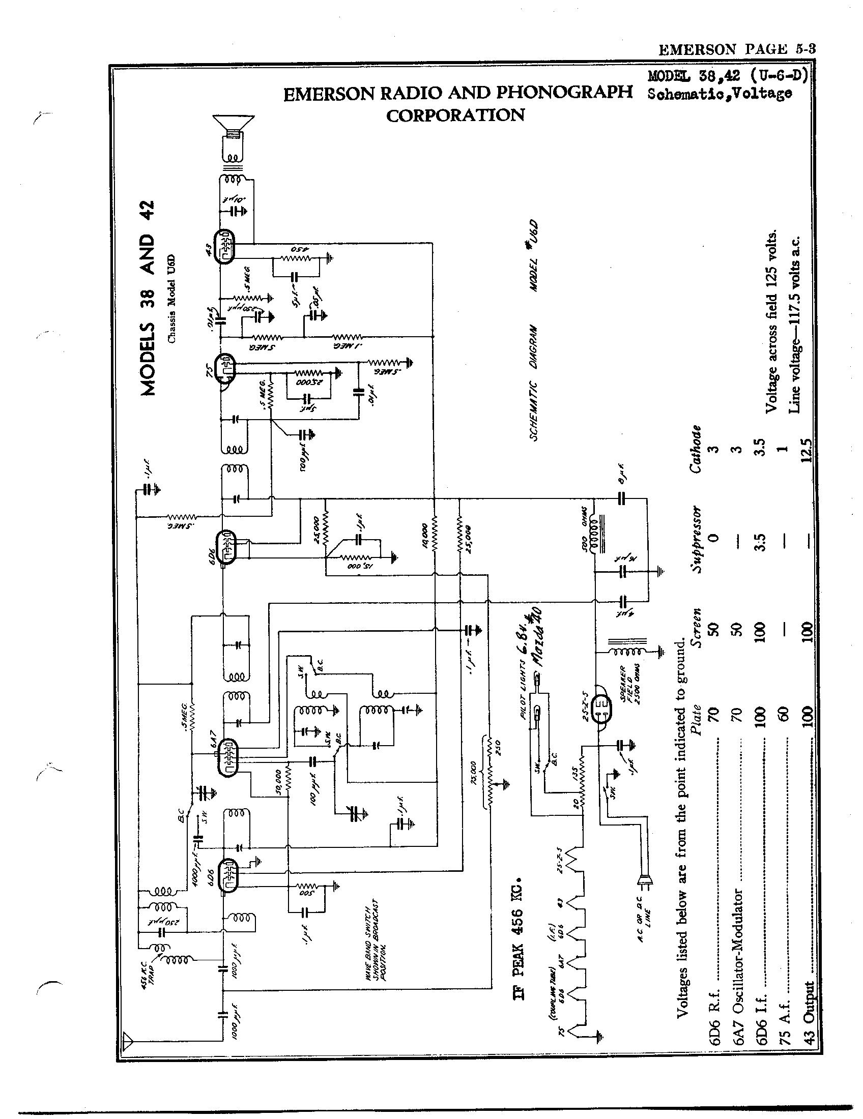 Emerson Radio Amp Phonograph Corp 38