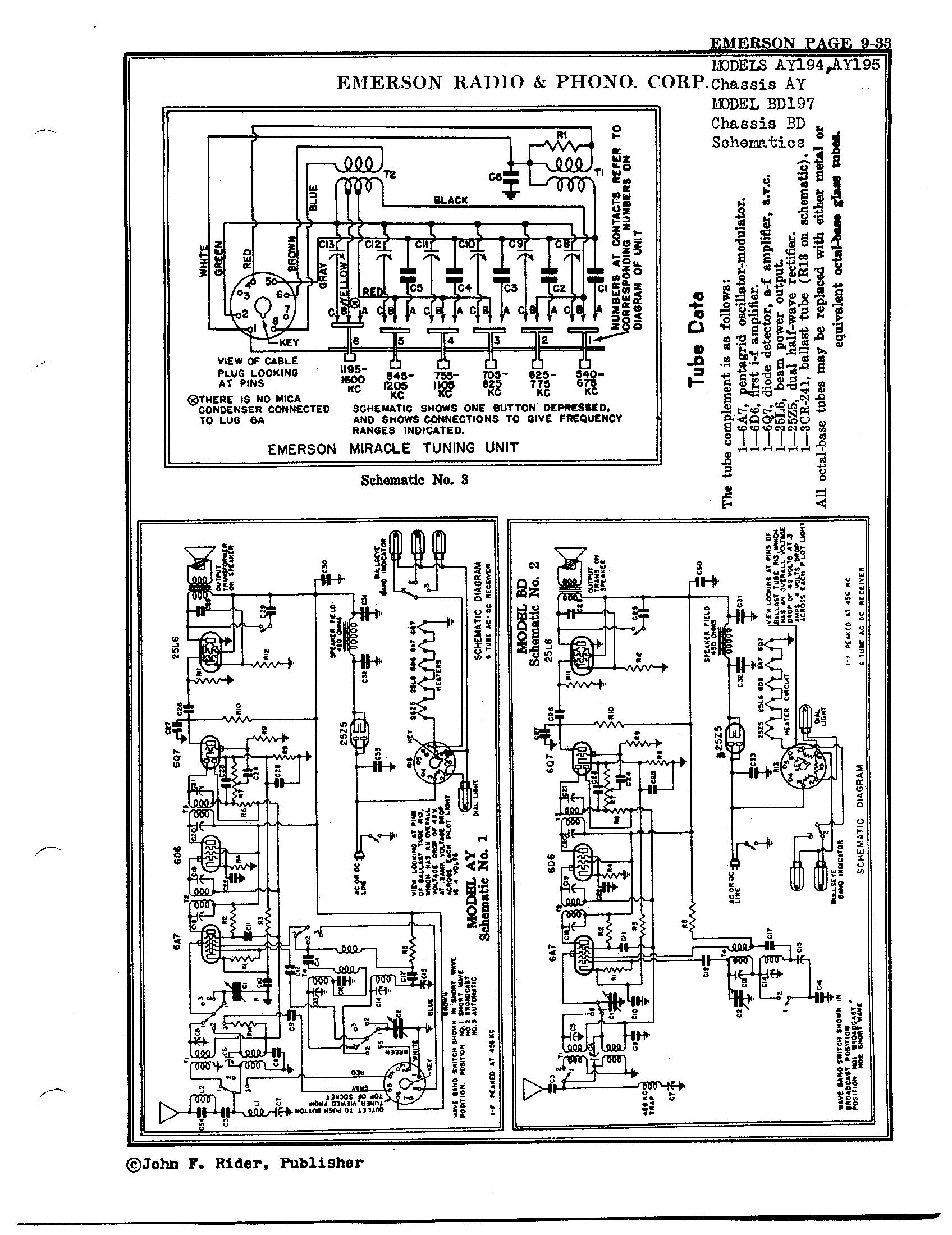 Emerson Radio Amp Phonograph Corp Bd197