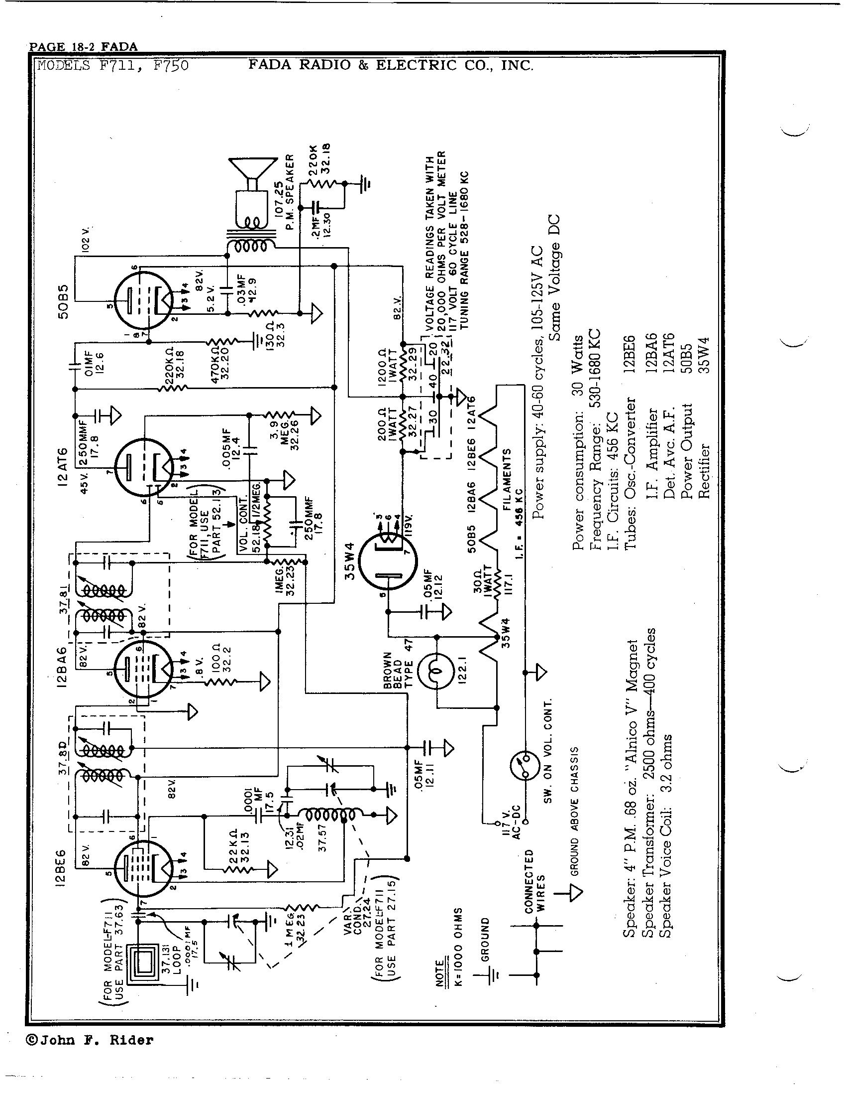Fada Radio Amp Electric Co Inc F750