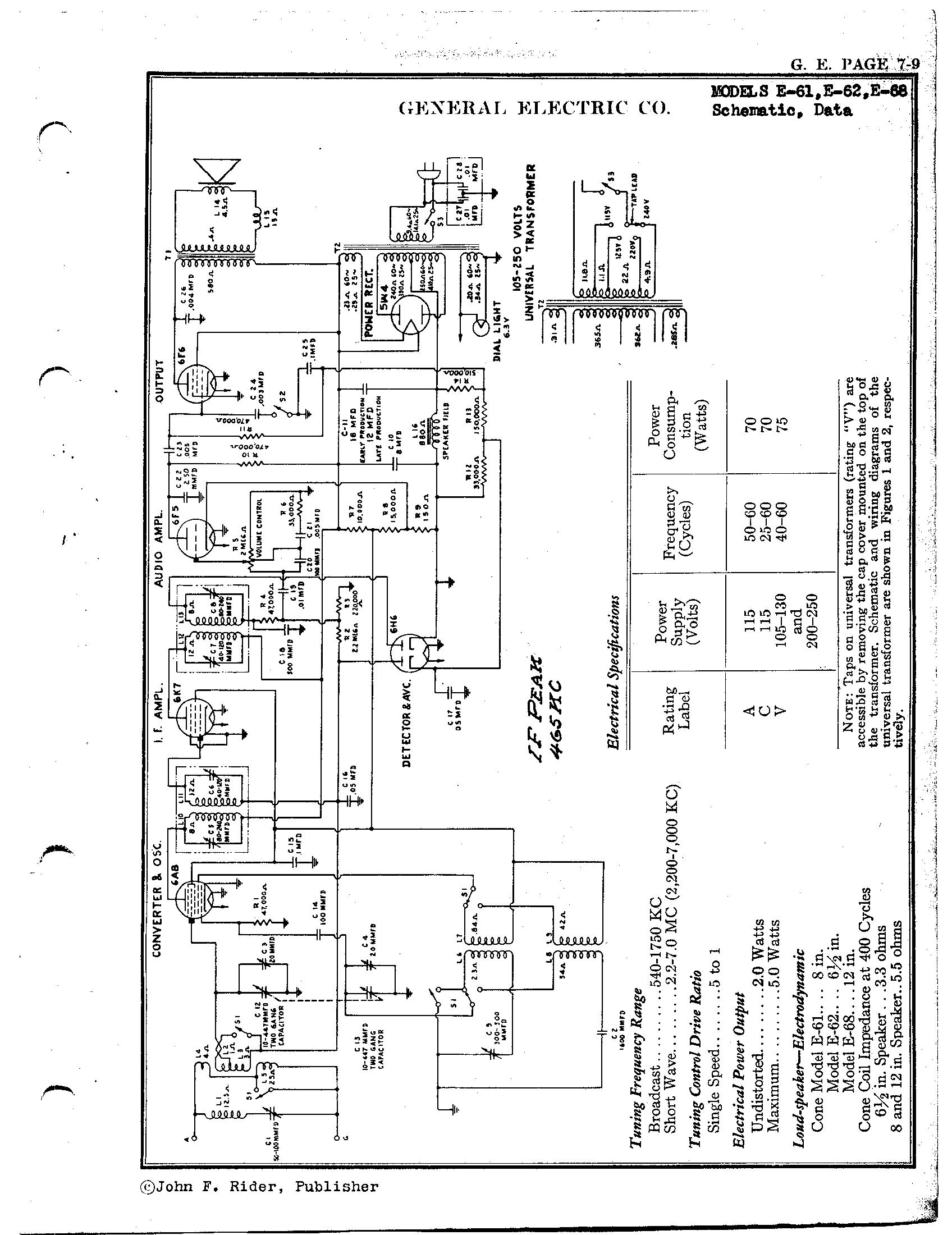 General Electric Co E62