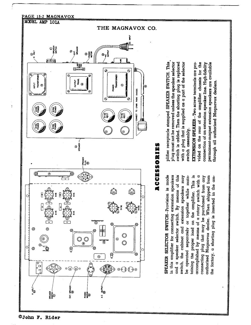 medium resolution of magnavox turntable plug wiring diagram