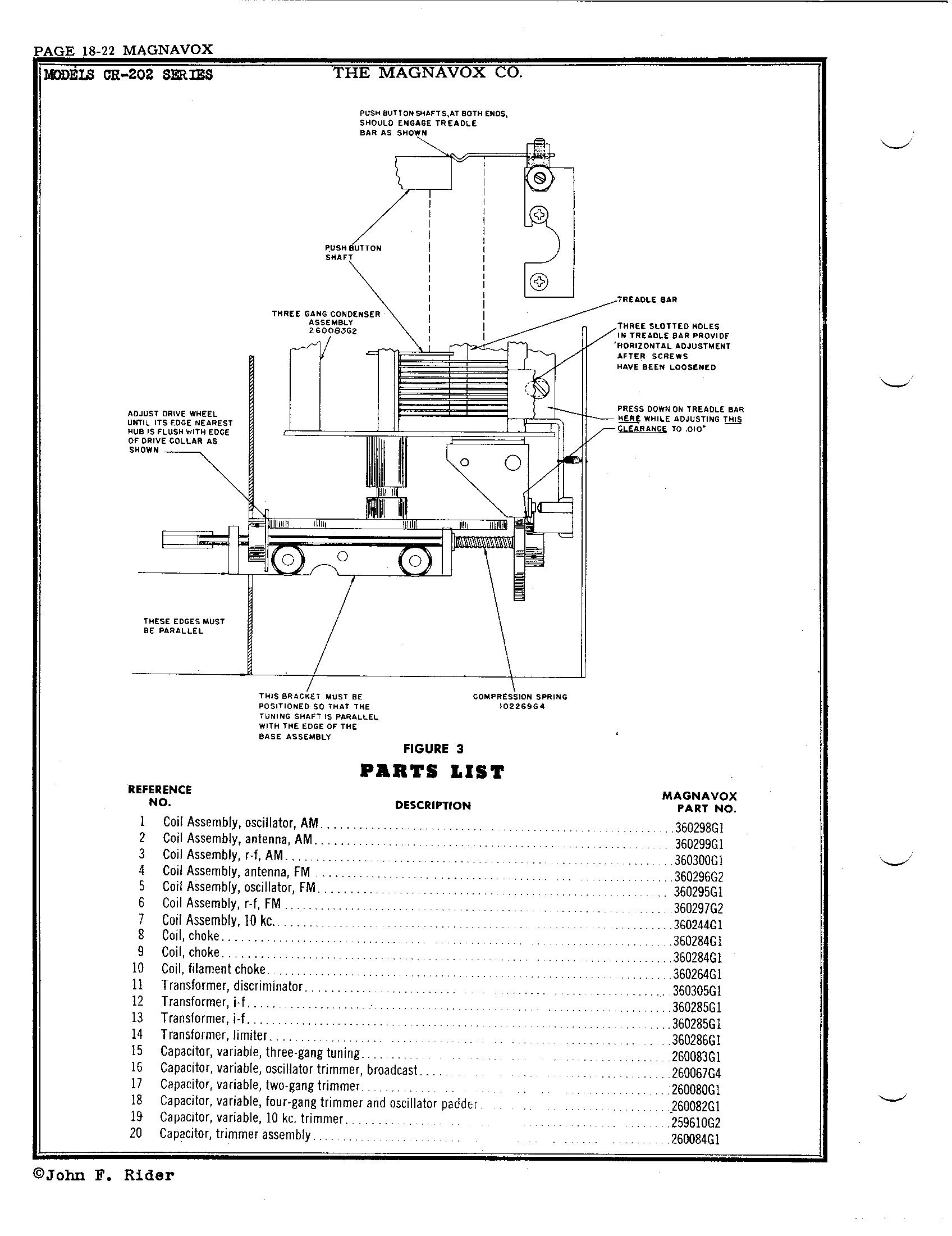Magnavox Co Cr 202