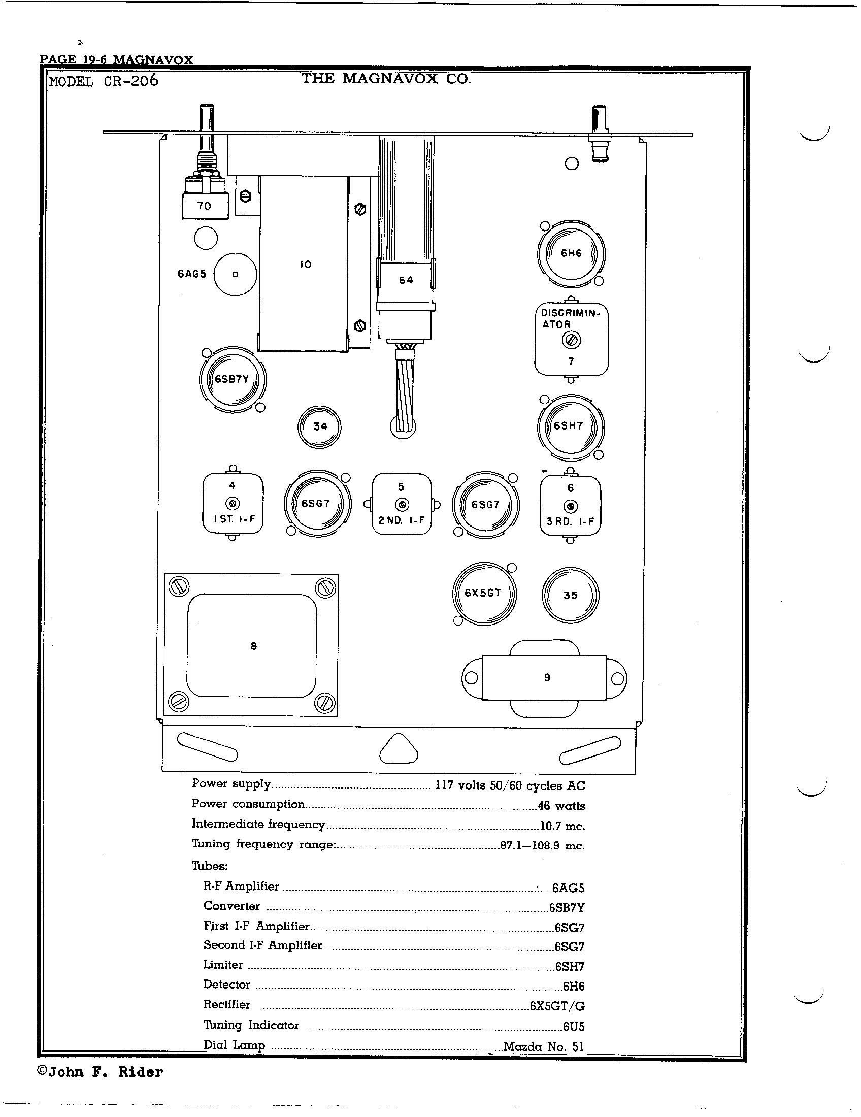 magnavox tv schematic diagrams
