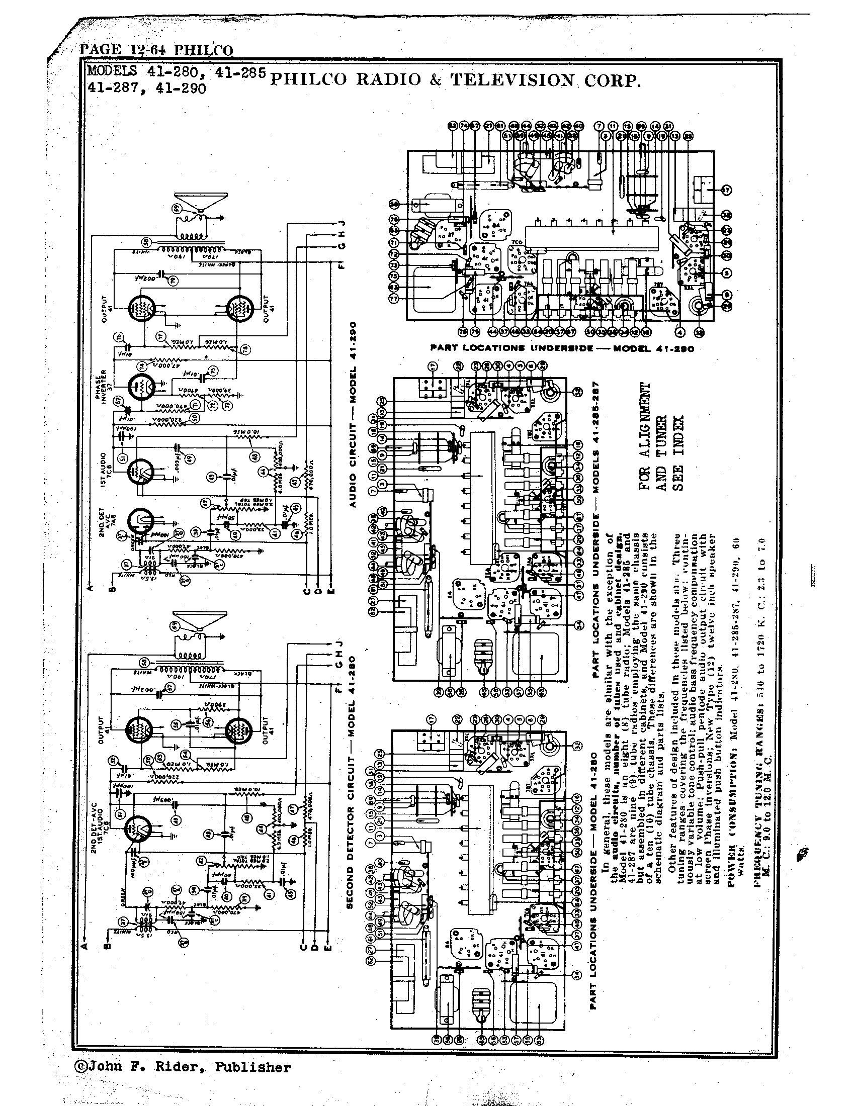 Guitar Wiring Schematics