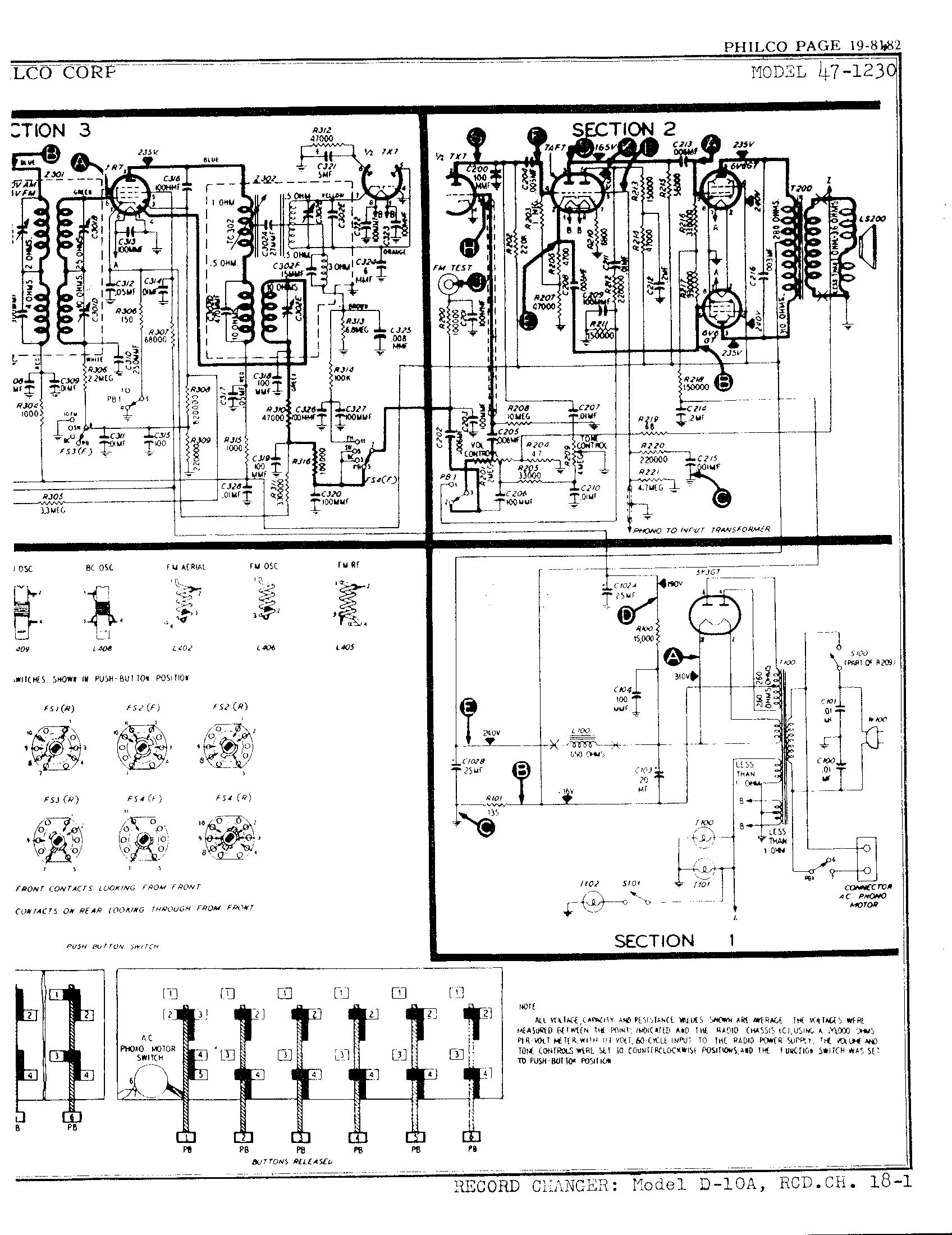 Philco Radio Schematics