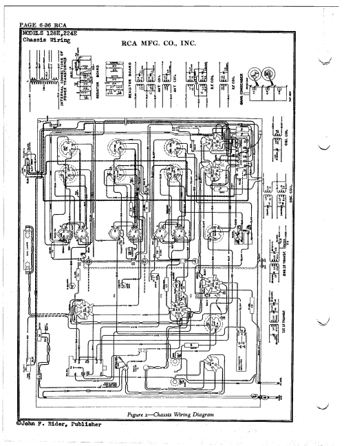 small resolution of 32 inch rca wiring diagram wiring library 32 inch rca wiring diagram
