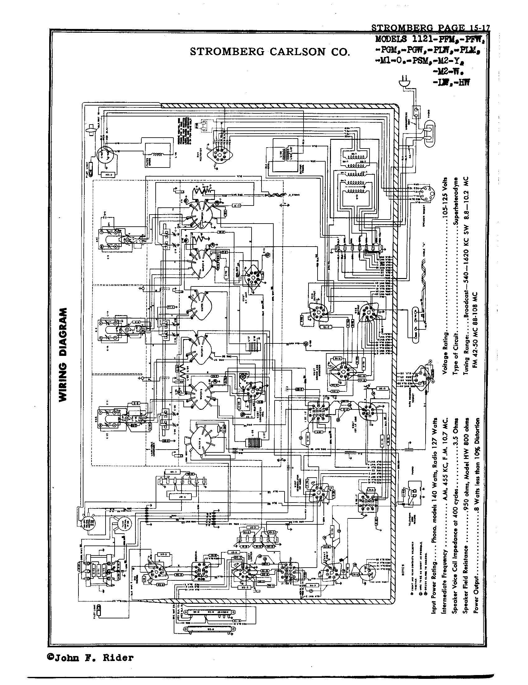 Kenwood Ts 520s Schematic Kenwood TS-830 ~ Elsavadorla