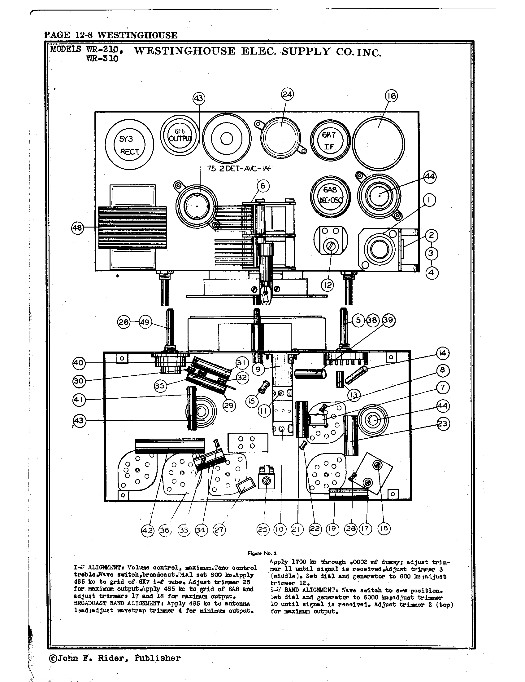 Westinghouse Electric Corp Wr 210
