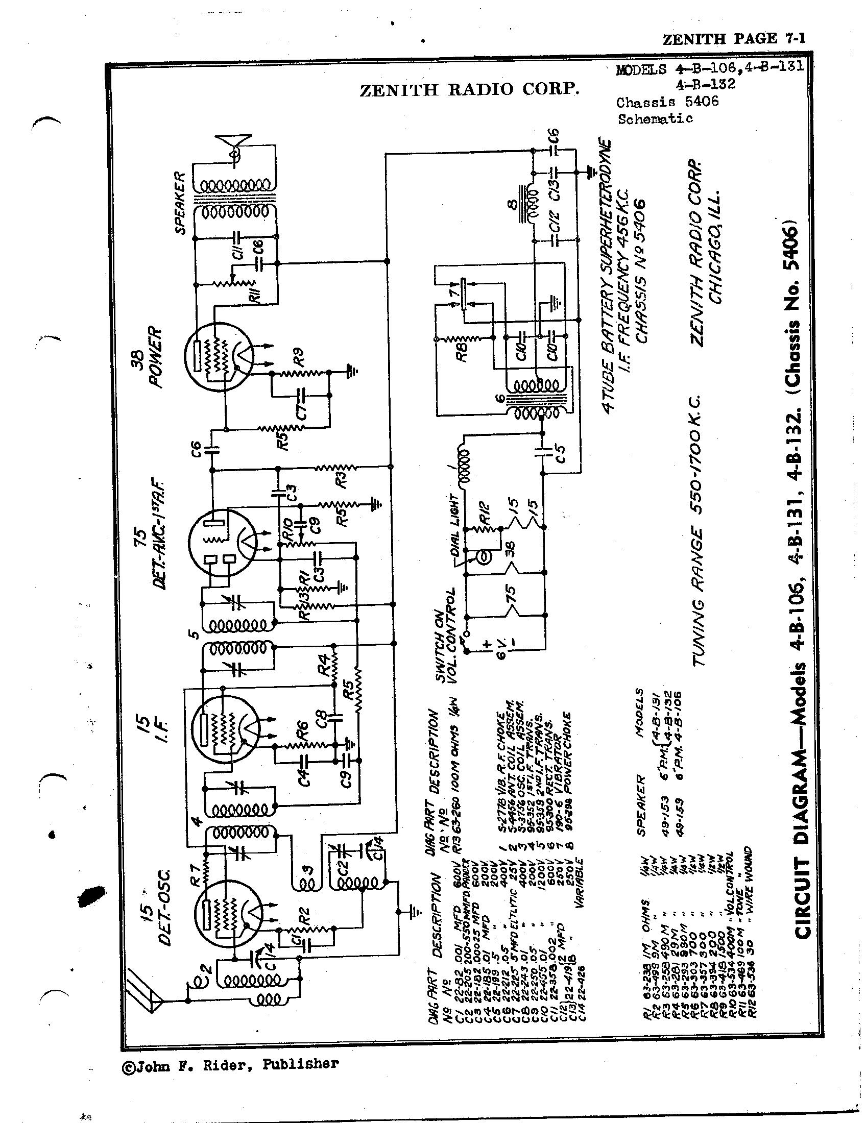 Zenith Radio Corp 4 B 131