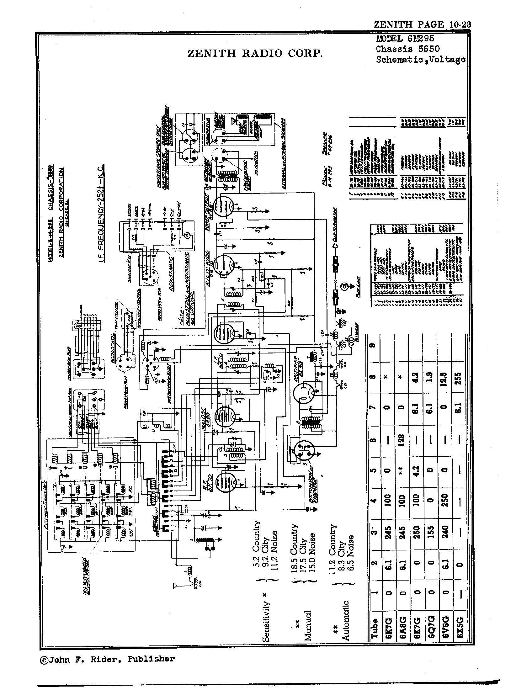 Zenith Radio Corp 6m295