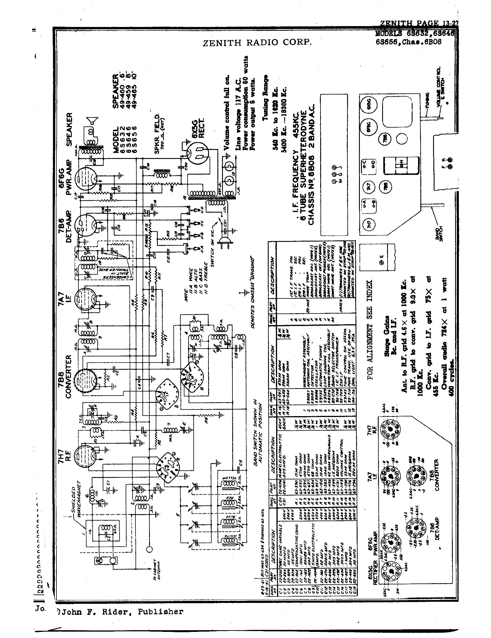 Zenith Radio Corp 6s632