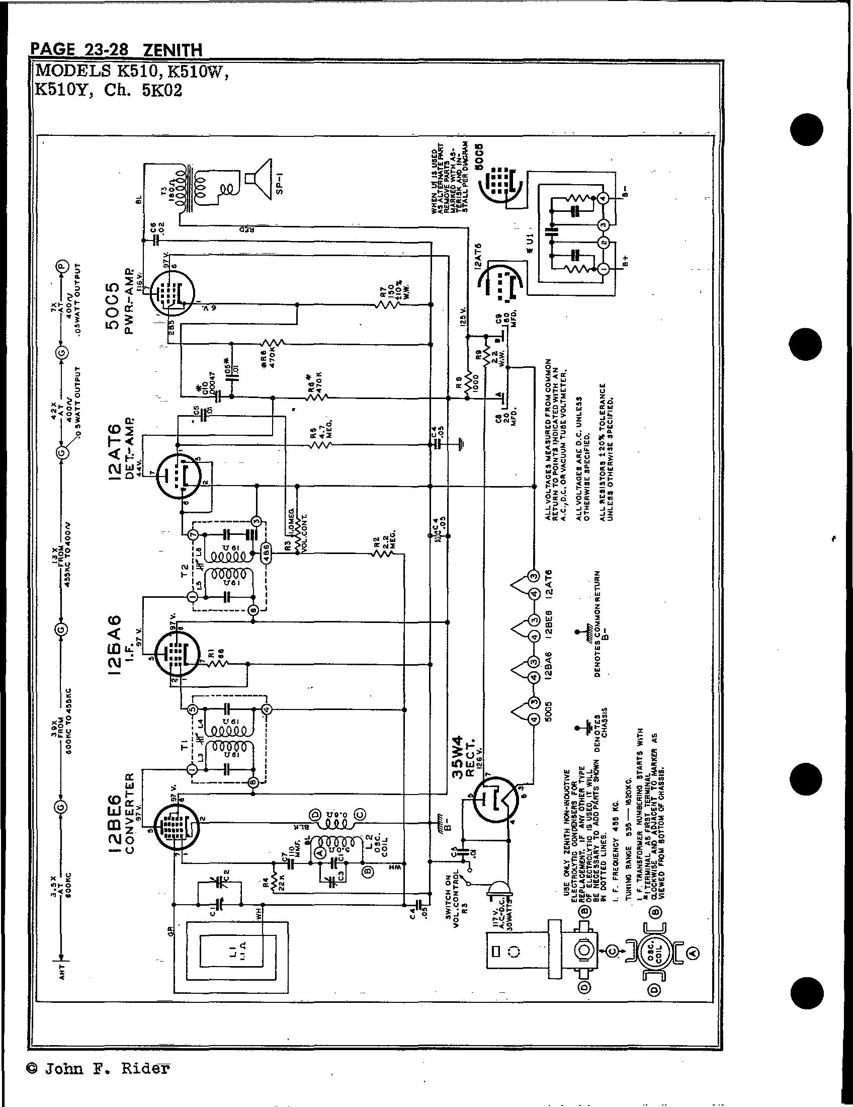 Zenith Radio Corp K510