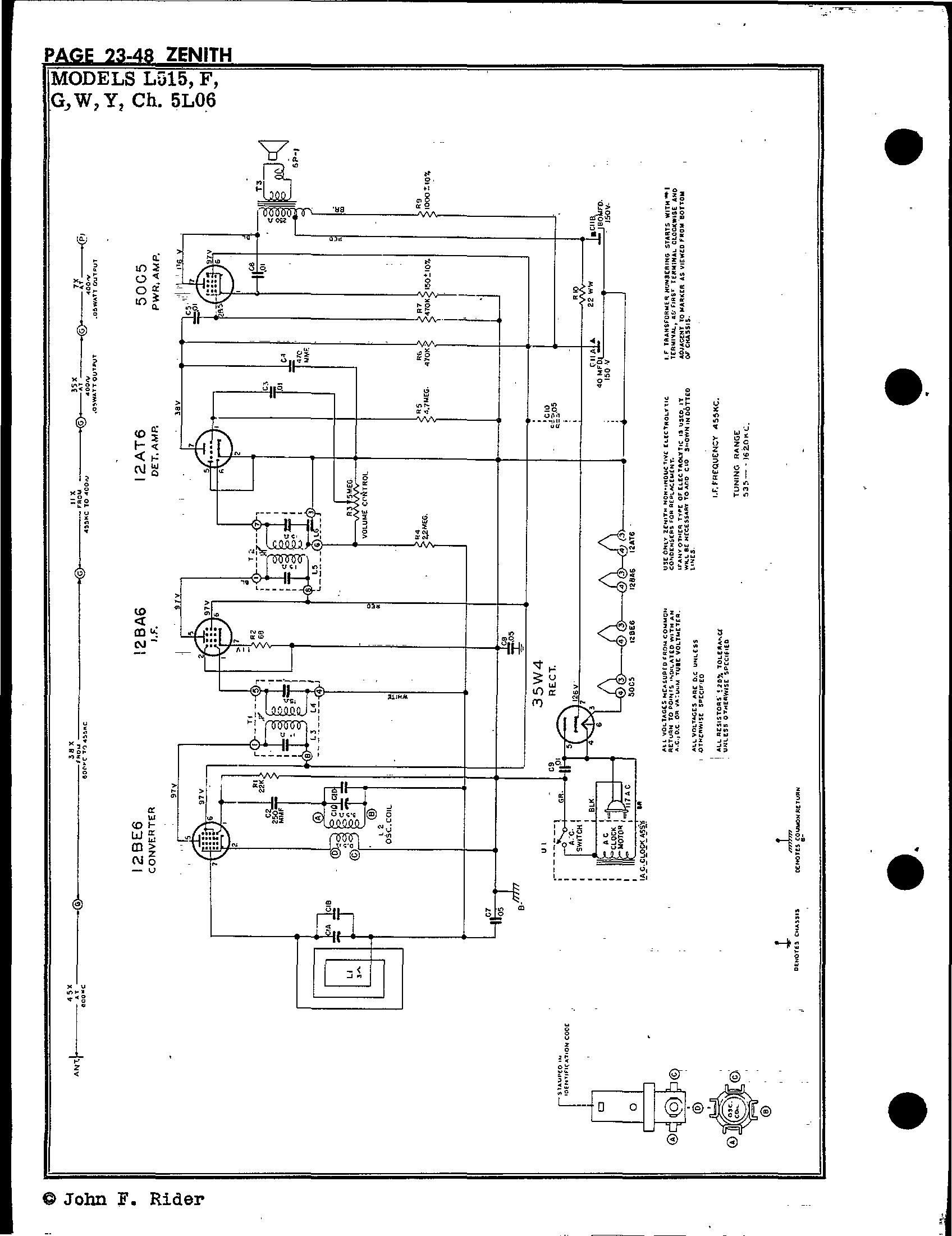 Zenith Radio Corp L515f