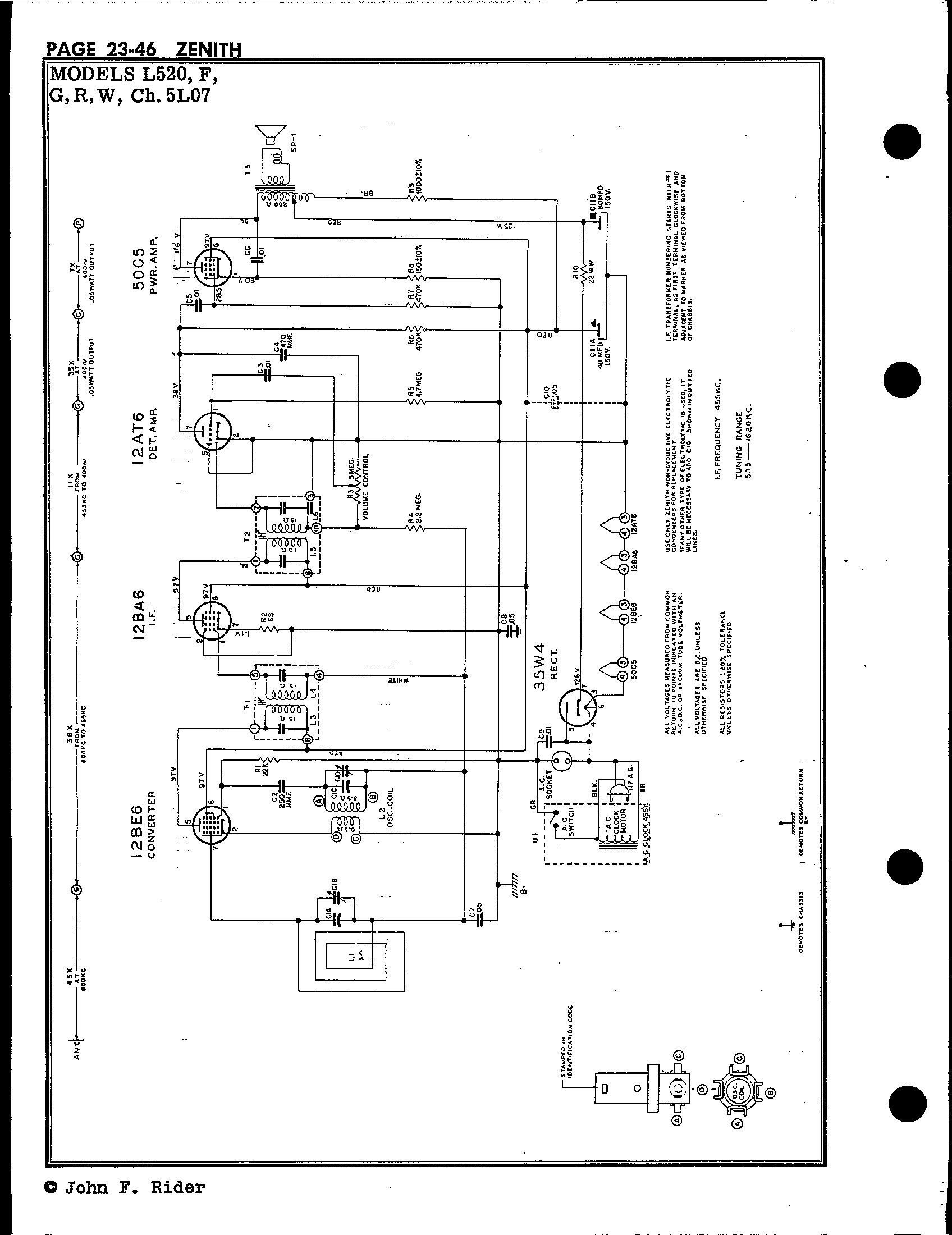 Zenith Radio Corp L520