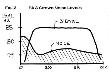 Bluetooth Schematic Diagram Bluetooth Amplifier Wiring