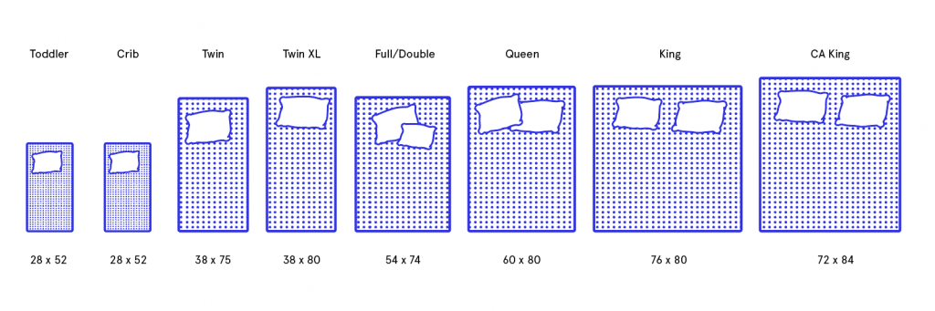 Difference Between King And Queen Size Bed In Feet - Bed Western